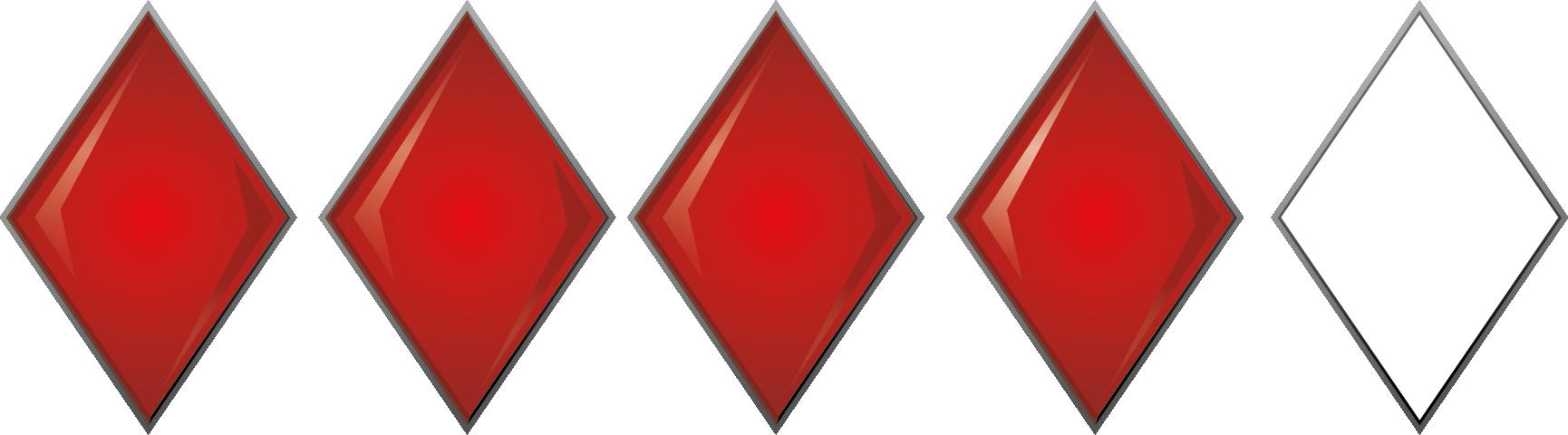 diamonds blade ranking